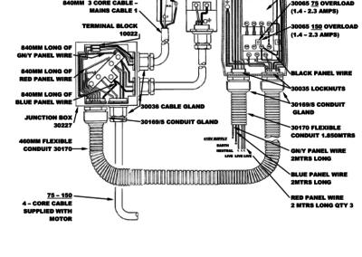 BM+FS Series 75 - 150 Wiring Detail 3 Phase